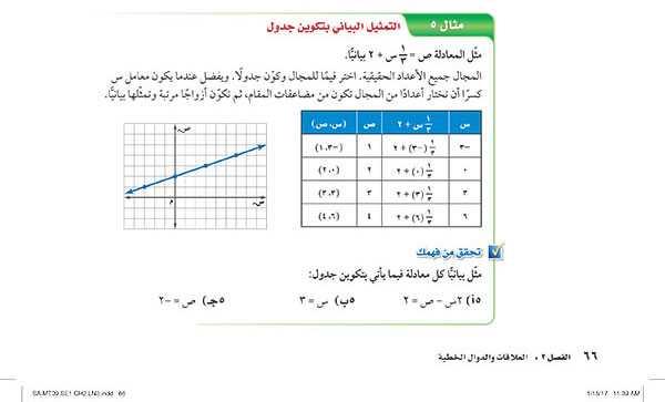 التمثيل البياني بتكوين جدول