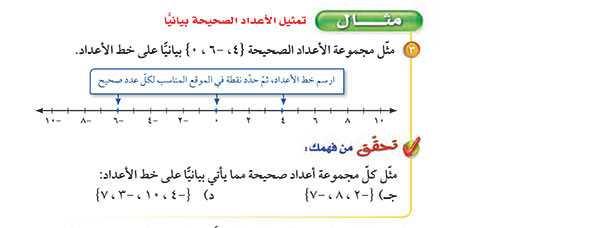 تمثيل الأعداد الصحيحة بيانياً