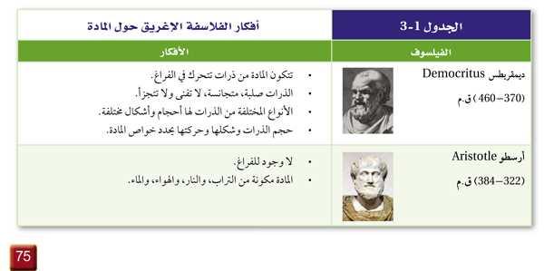 الجدول 1-3