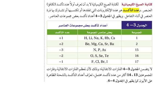 كتابة الصيغ الكيميائية - الجدول 3-4