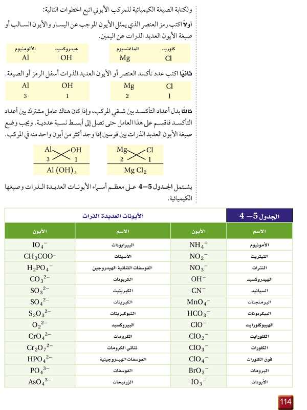 كتابة الصيغة الكيميائية - الجدول 5-4