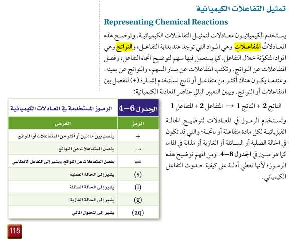 تمثيل التفاعلات الكيميائية - الجدول 6-4