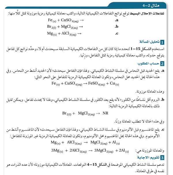 مثال 2-4