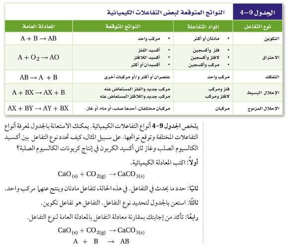 الجدول 9-4