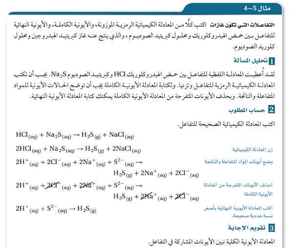 مثال 5-4