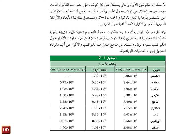 الجدول 1-7 بيانات الأجرام