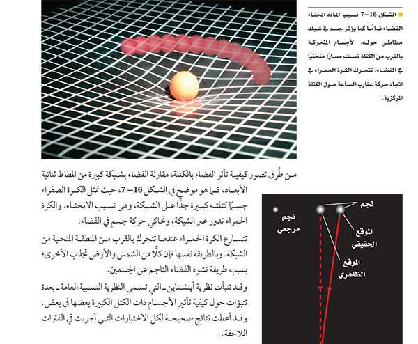تابع نظرية أينشتاين في الجاذبية