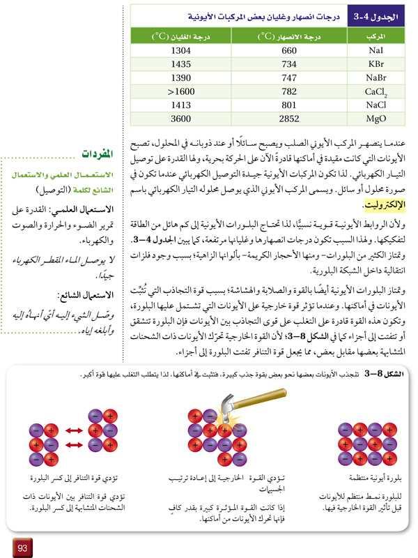 الجدول 4-3   الشكل 8-3