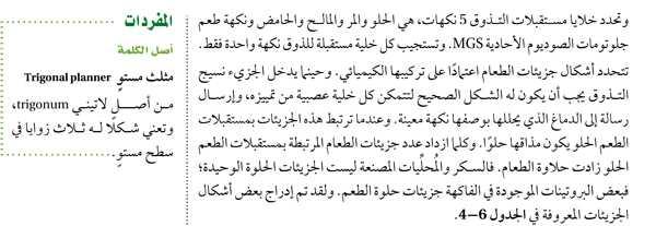 تابع زاوية الرابطة