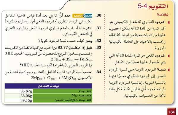 التقويم 4-5