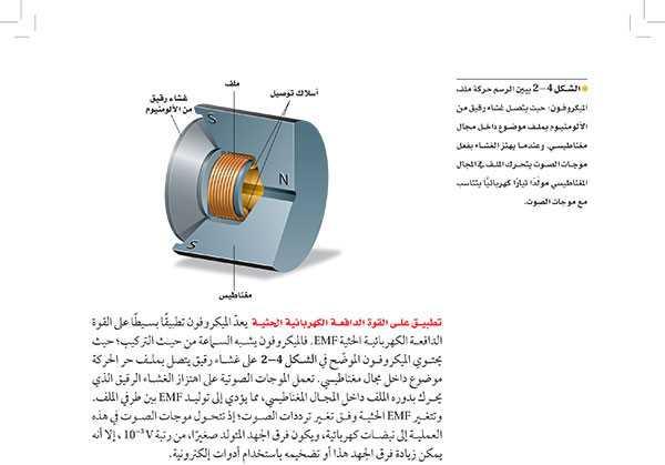 تطبيق على القوة الدافعة الكهربائية الحثية