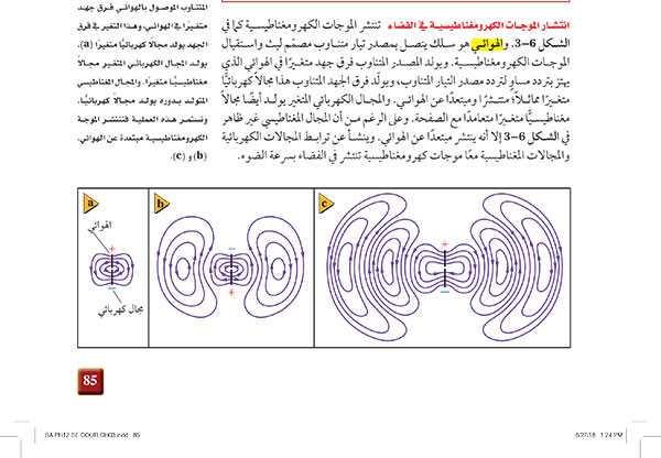 انتشار الموجات المكهرومغناطيسية في الفضاء